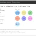 chart_key